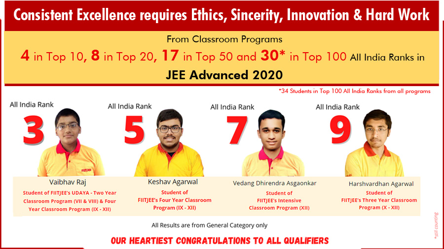 FIITJEE Limited | For IIT-JEE, NTSE, NSEJS, KVPY & Olympiad Aspirants